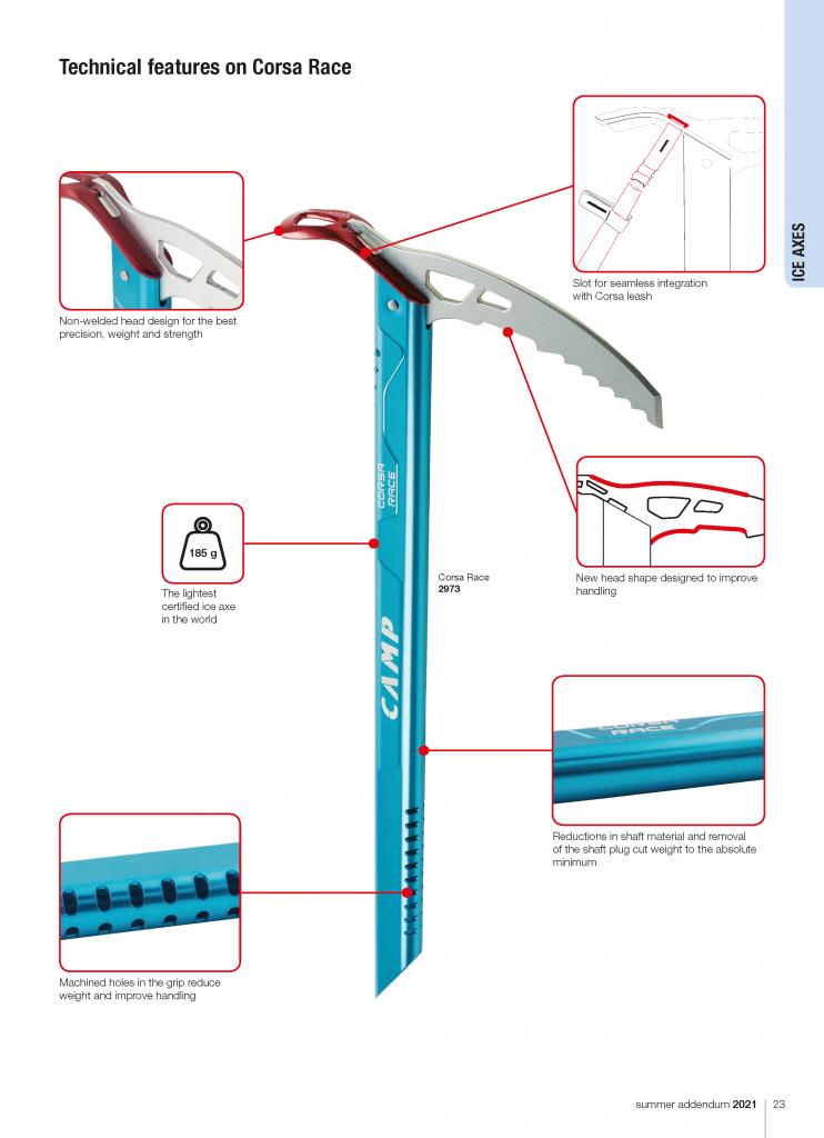 ТТХ Corsa nanotech Winter Addendum 2020 ENG-2.png